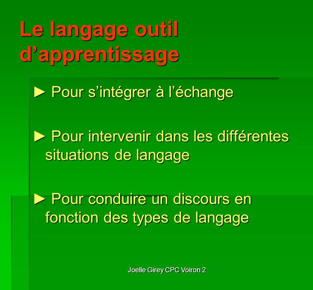 Le langage outil d'apprentissage