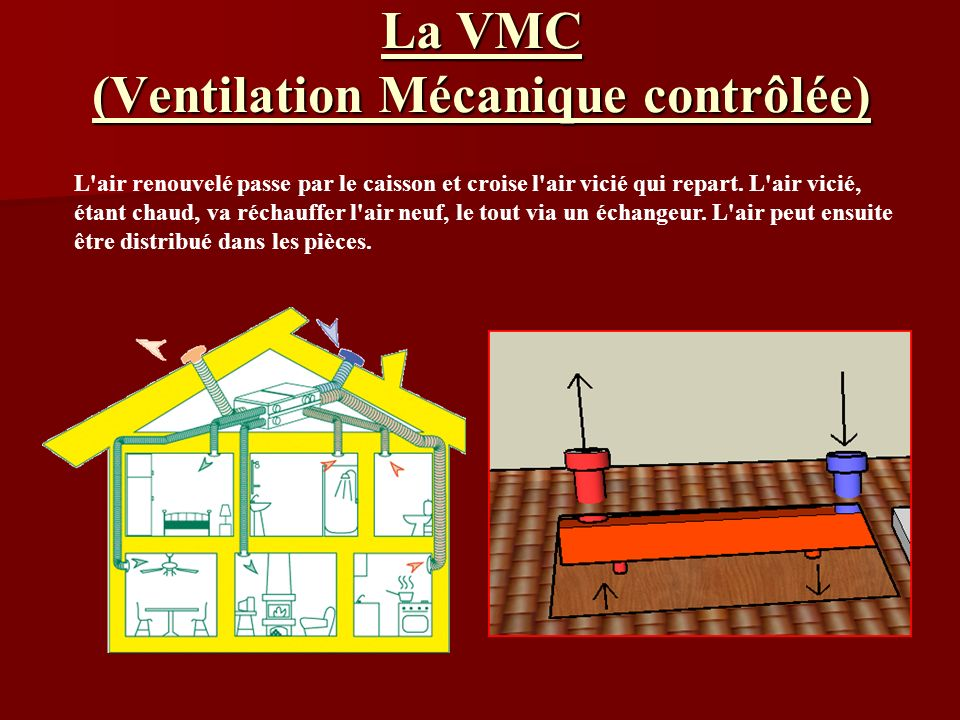La VMC (Ventilation Mécanique contrôlée)