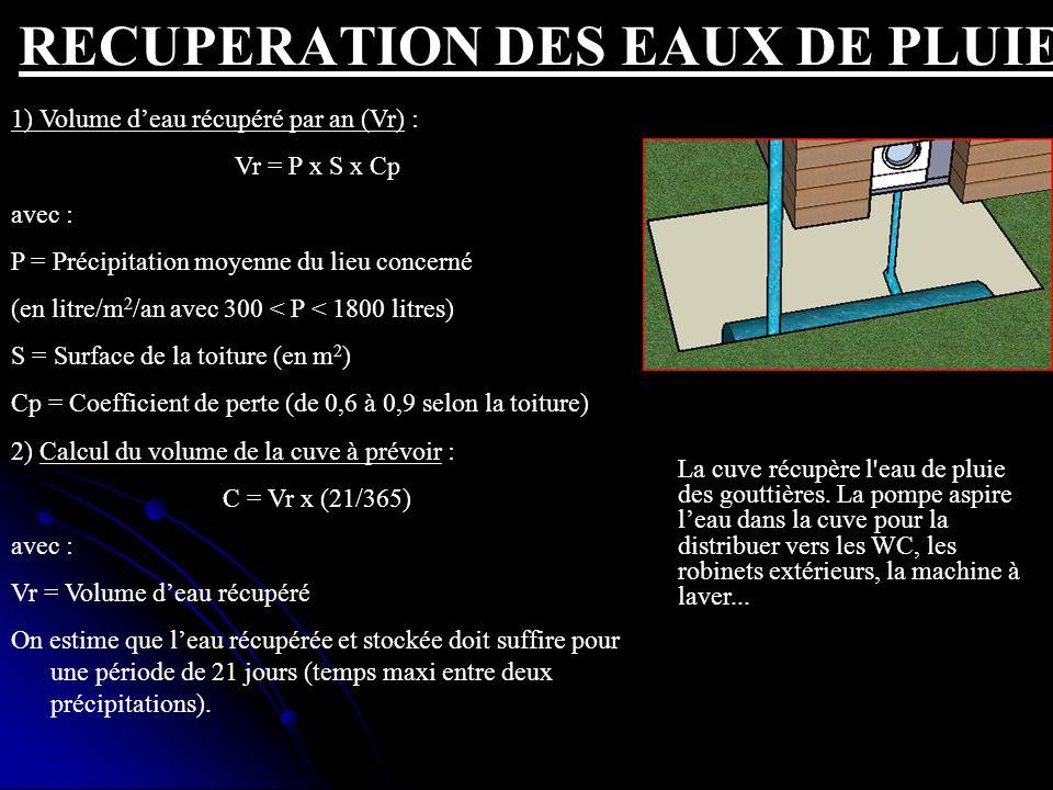 RECUPERATION DES EAUX DE PLUIE