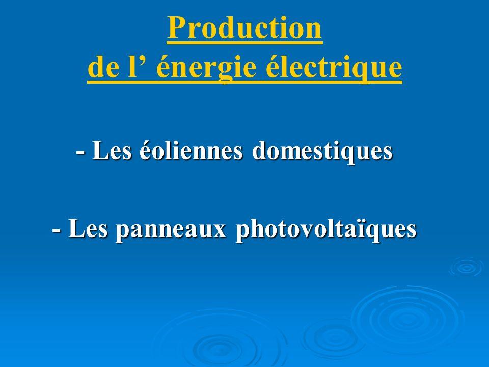 Production de l' énergie électrique
