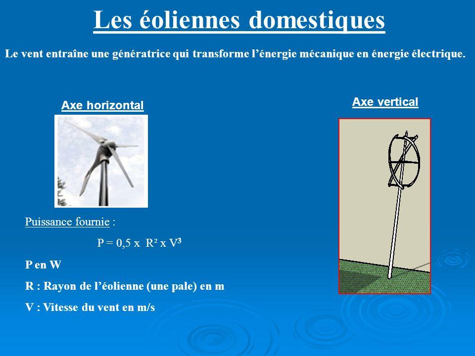 Les éoliennes domestiques