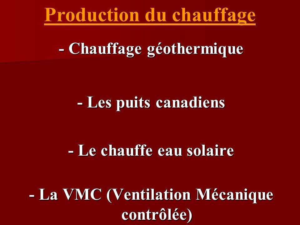 Production du chauffage