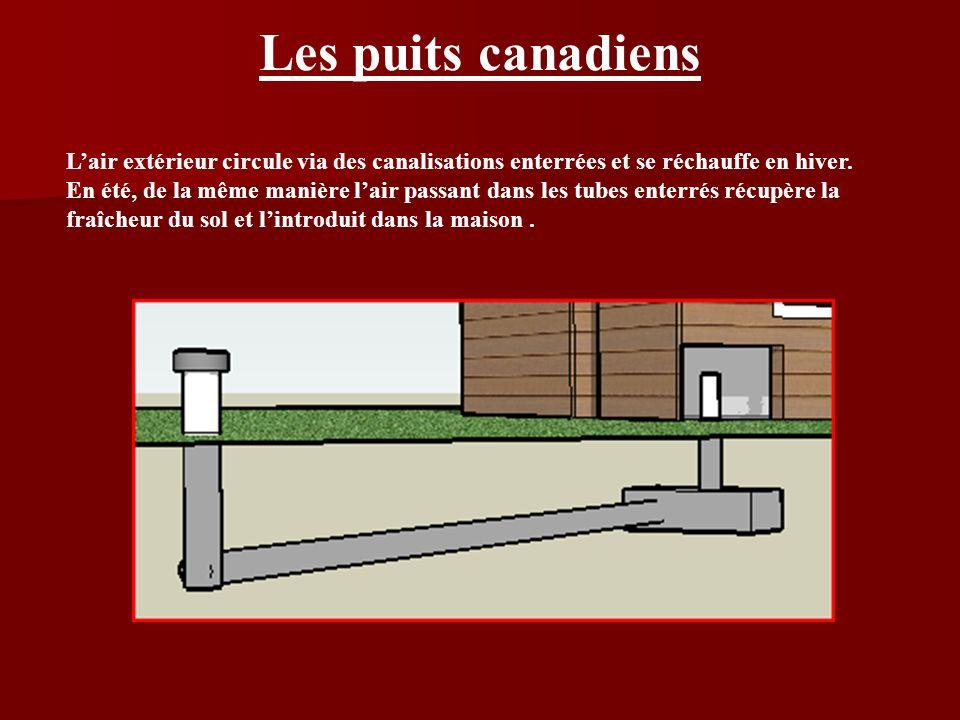 Les puits canadiens L'air extérieur circule via des canalisations enterrées et se réchauffe en hiver.