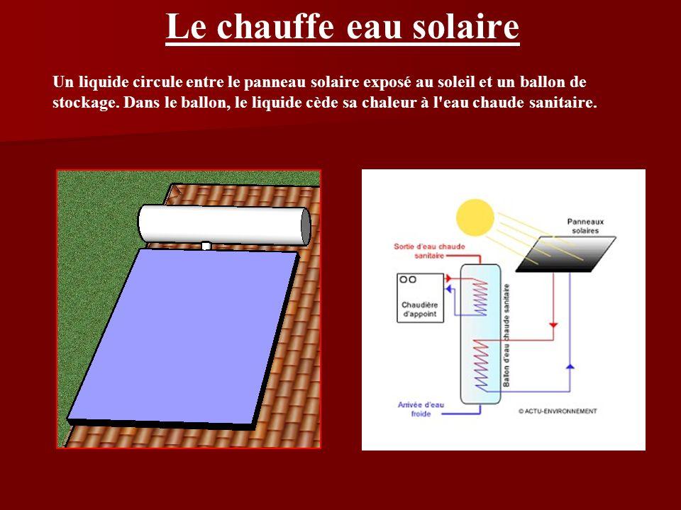 Le chauffe eau solaire