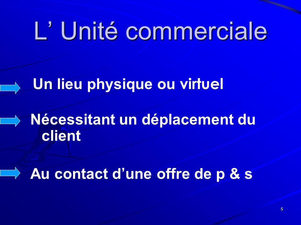 L' Unité commerciale Un lieu physique ou virtuel