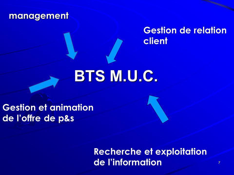 BTS M.U.C. management Gestion de relation client
