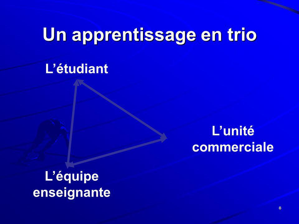 Un apprentissage en trio