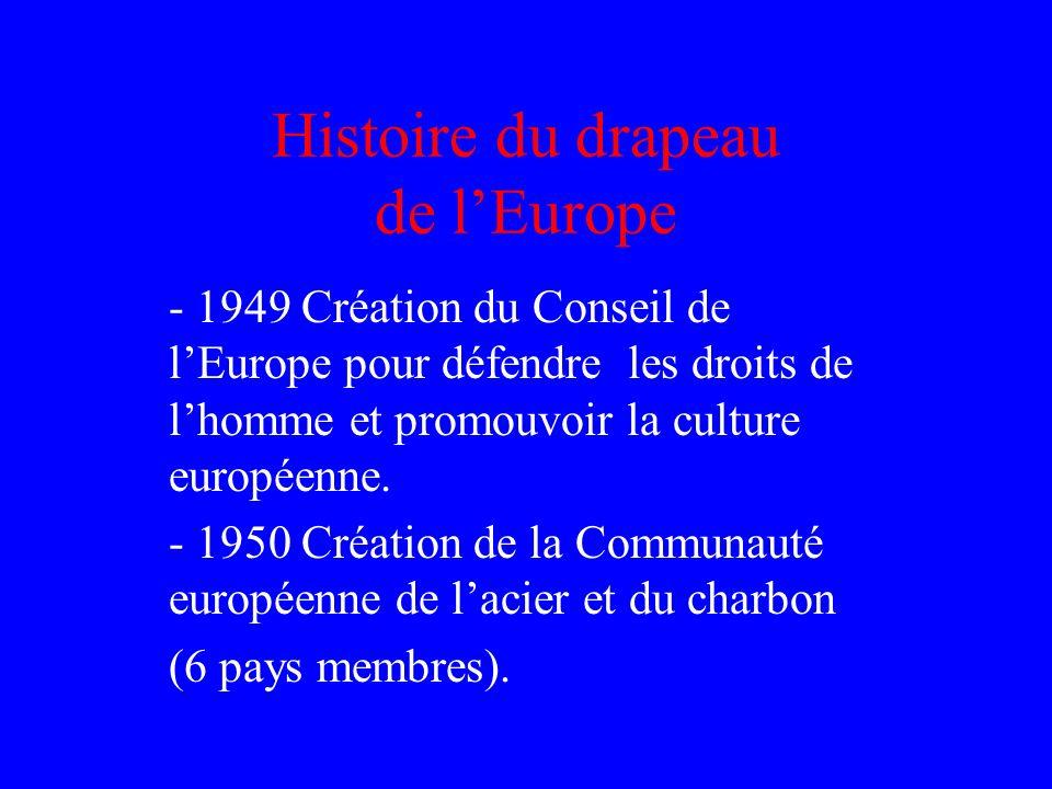 Histoire du drapeau de l'Europe
