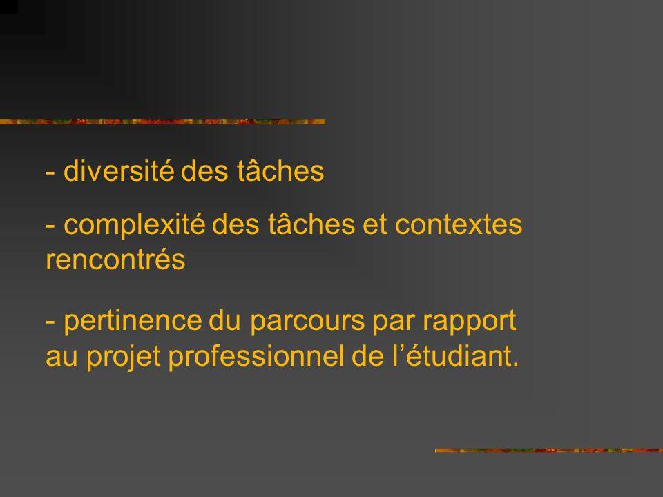 diversité des tâches complexité des tâches et contextes rencontrés.