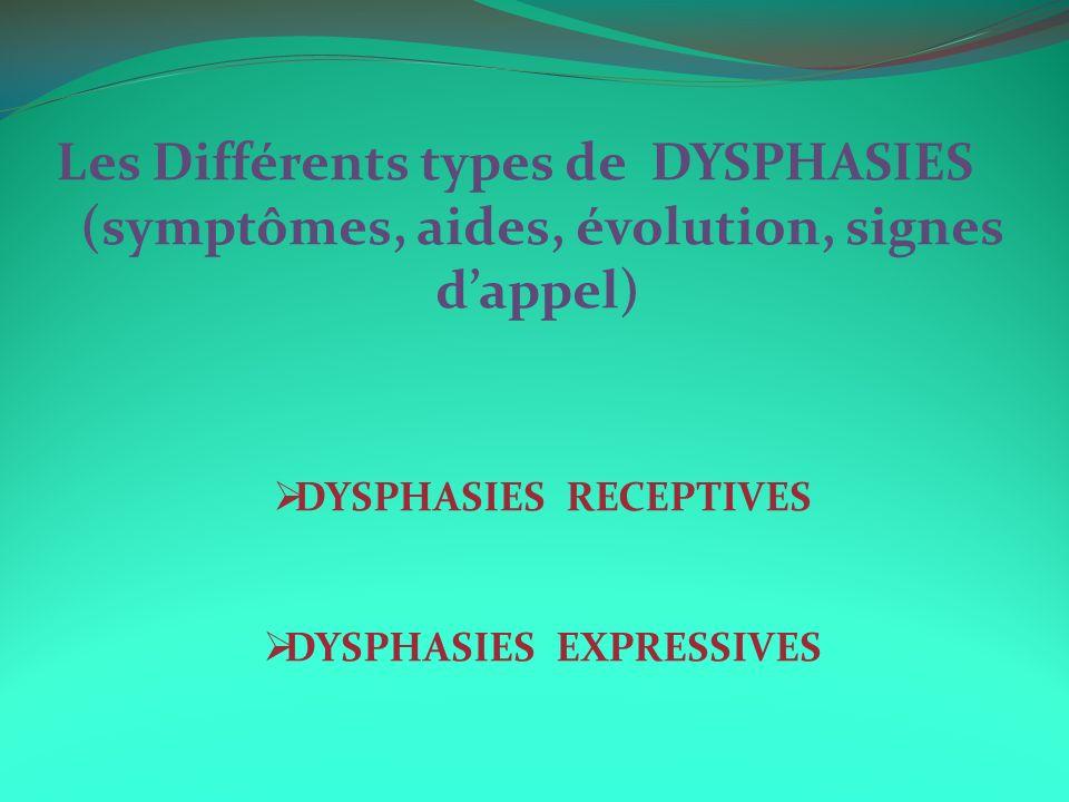 (symptômes, aides, évolution, signes d'appel)