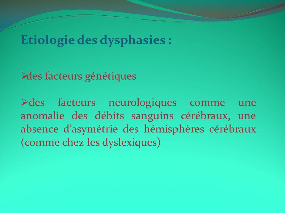 Etiologie des dysphasies :