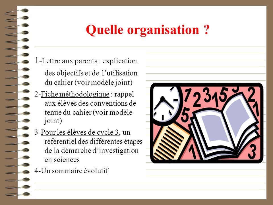 Quelle organisation 1-Lettre aux parents : explication des objectifs et de l'utilisation du cahier (voir modèle joint)