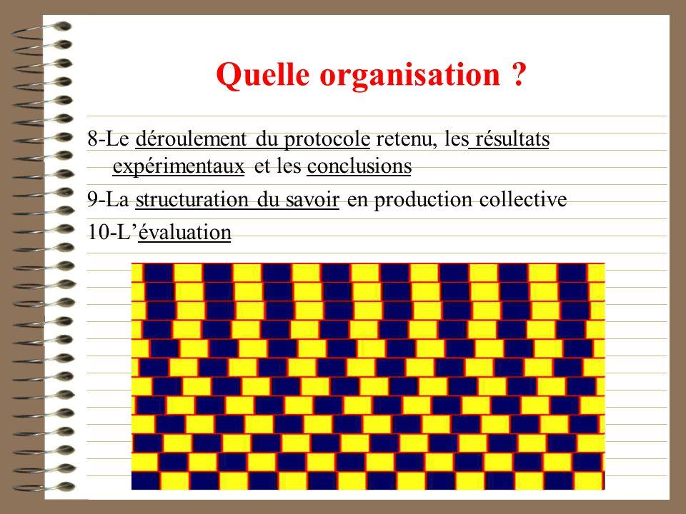 Quelle organisation 8-Le déroulement du protocole retenu, les résultats expérimentaux et les conclusions.