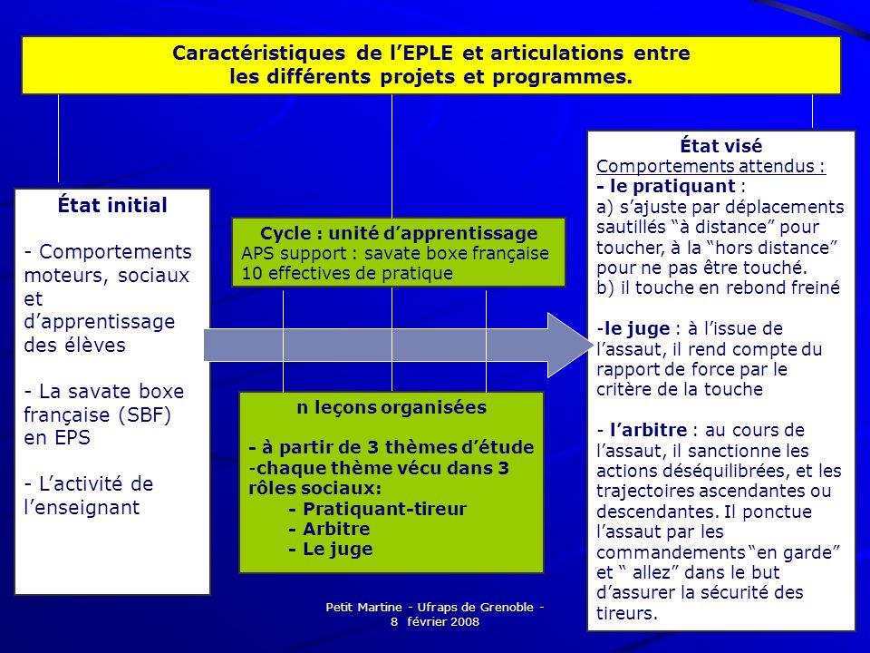 Caractéristiques de l'EPLE et articulations entre