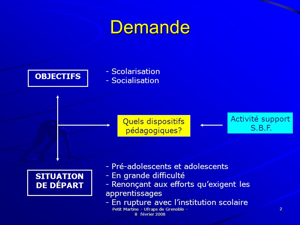 Demande Scolarisation OBJECTIFS Socialisation Activité support