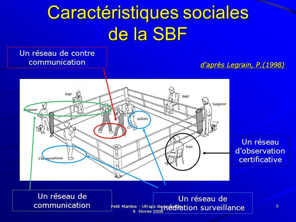 Caractéristiques sociales de la SBF