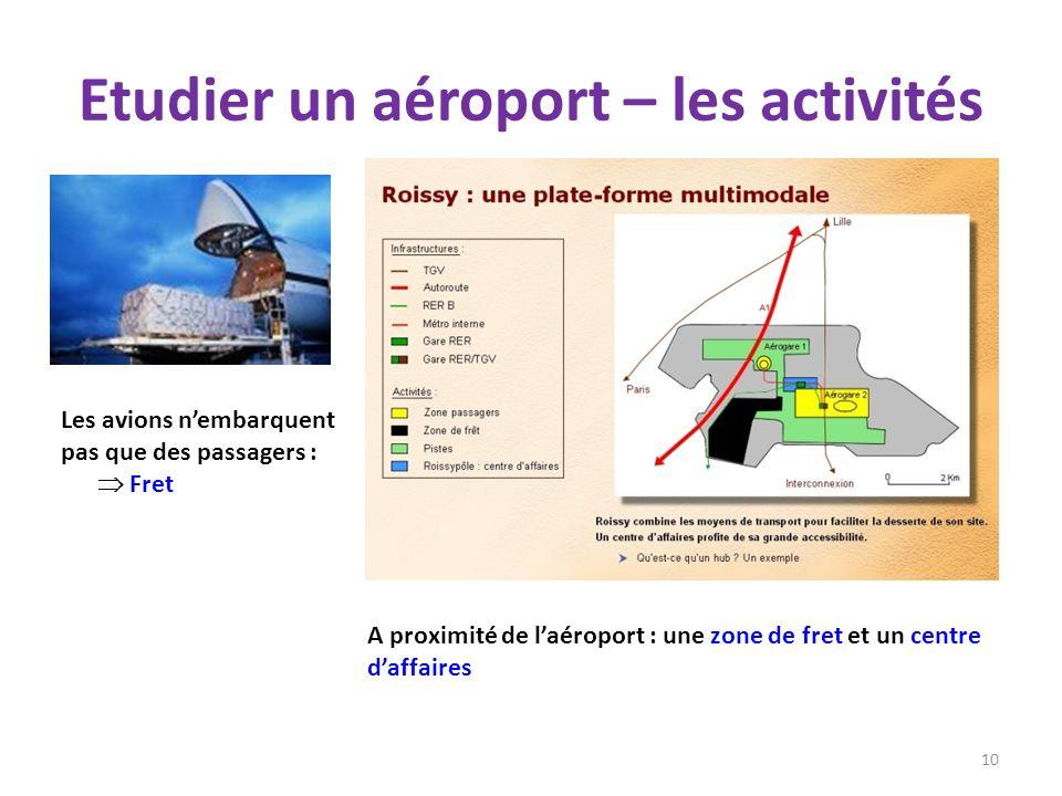 Etudier un aéroport – les activités