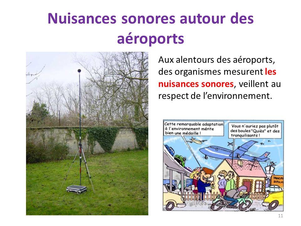Nuisances sonores autour des aéroports