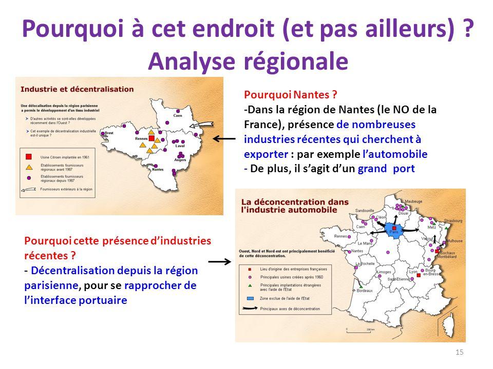 Pourquoi à cet endroit (et pas ailleurs) Analyse régionale