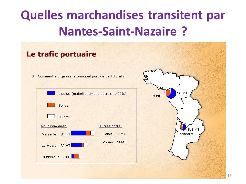Quelles marchandises transitent par Nantes-Saint-Nazaire