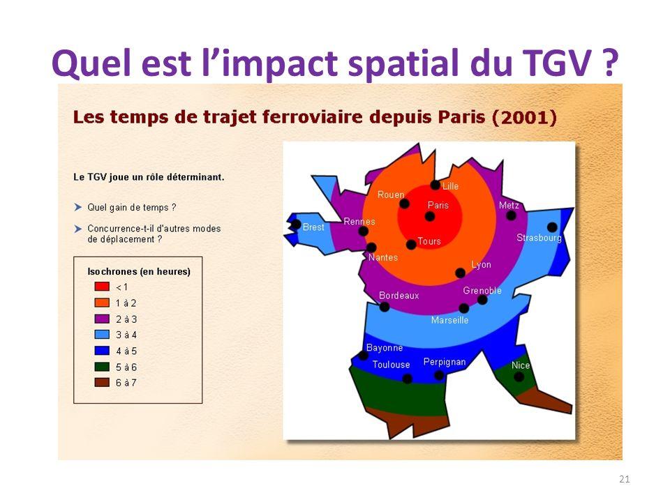 Quel est l'impact spatial du TGV