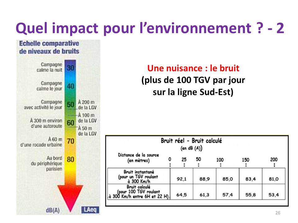 Quel impact pour l'environnement - 2