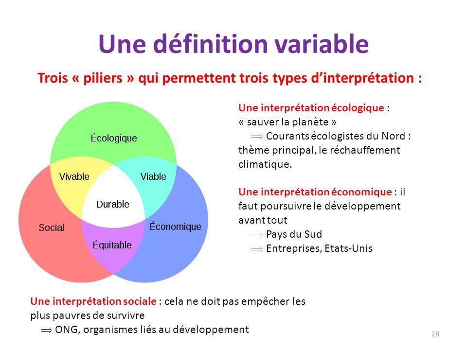 Une définition variable