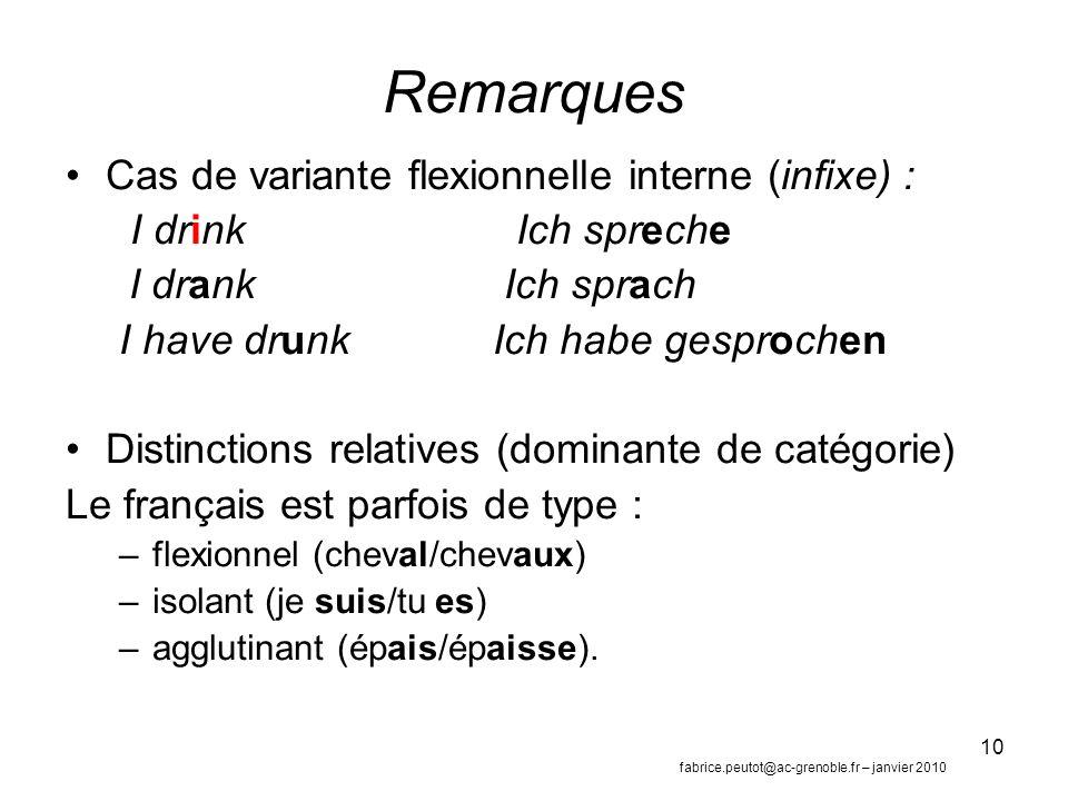 Remarques Cas de variante flexionnelle interne (infixe) :