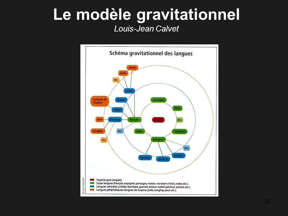 Le modèle gravitationnel Louis-Jean Calvet