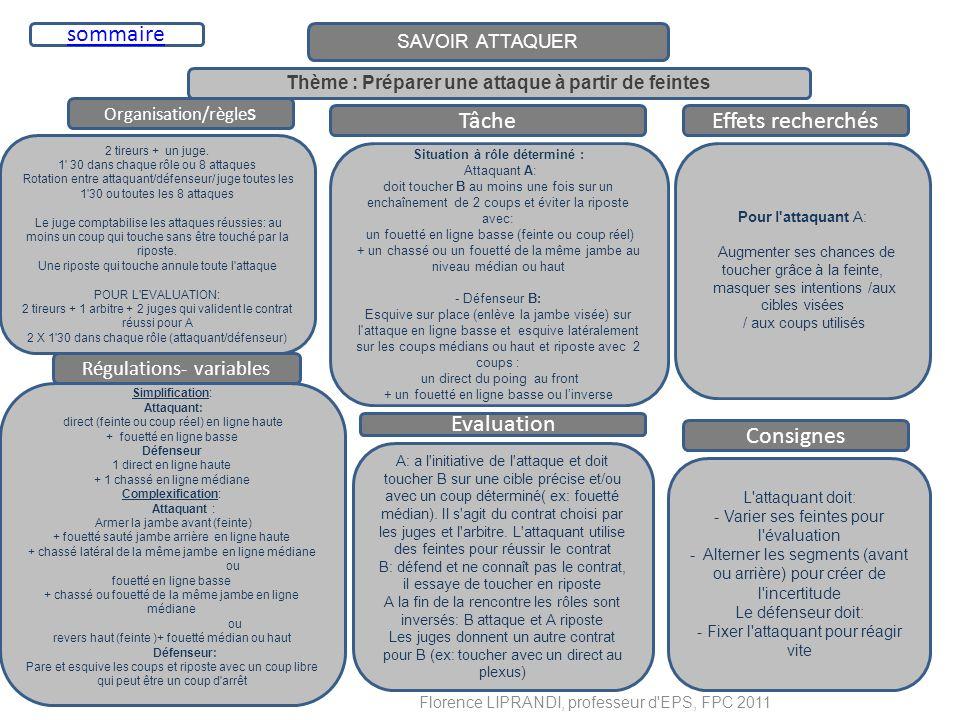 sommaire Tâche Effets recherchés Evaluation Consignes
