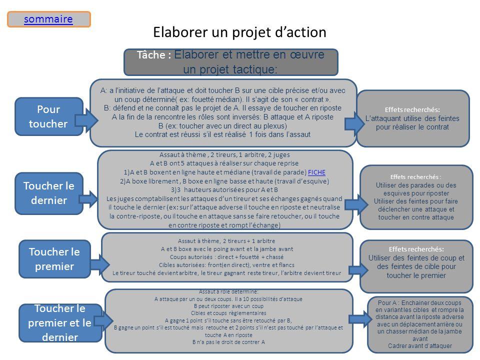 Elaborer un projet d'action