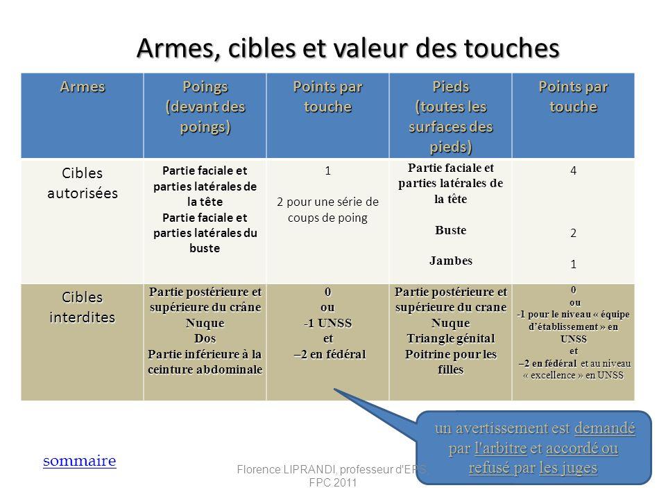 Armes, cibles et valeur des touches