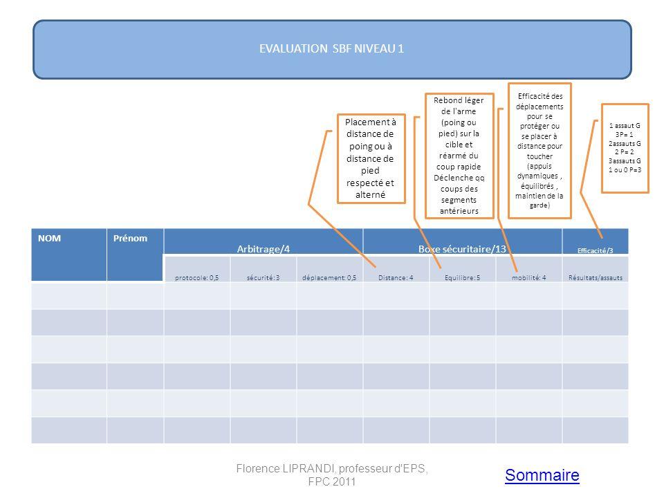 Sommaire EVALUATION SBF NIVEAU 1 Arbitrage/4 Boxe sécuritaire/13