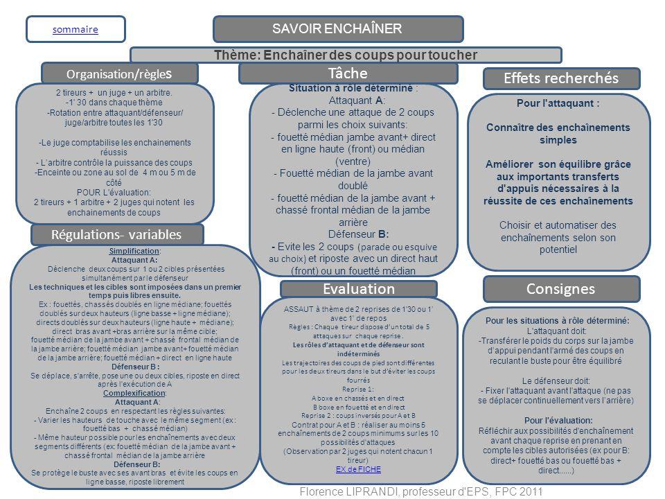 Tâche Effets recherchés Consignes Evaluation Régulations- variables