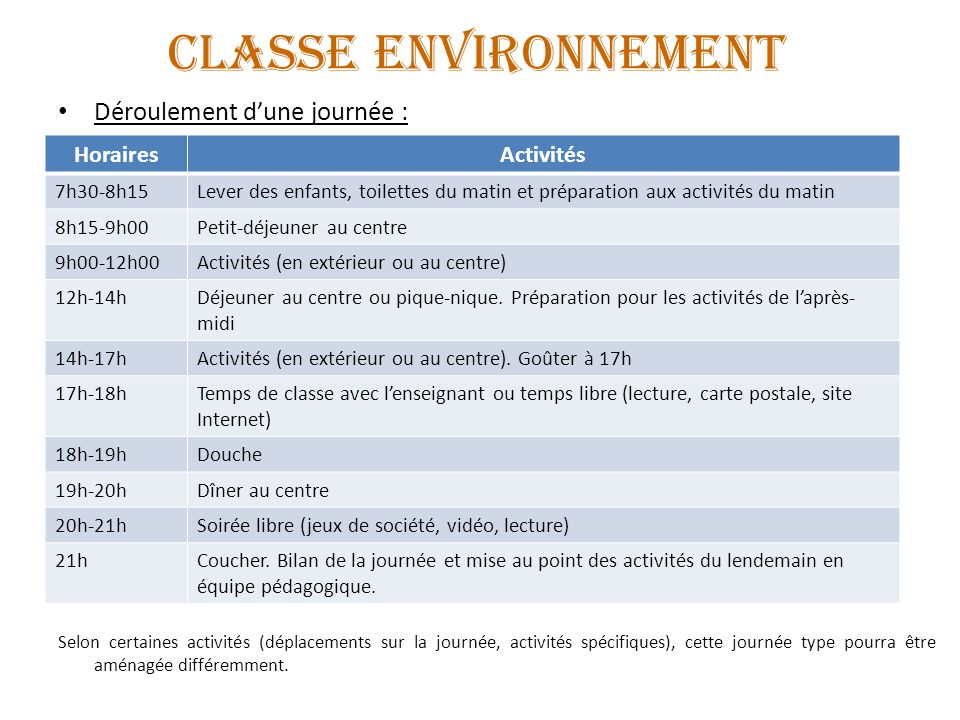 CLASSE ENVIRONNEMENT Déroulement d'une journée : Horaires Activités