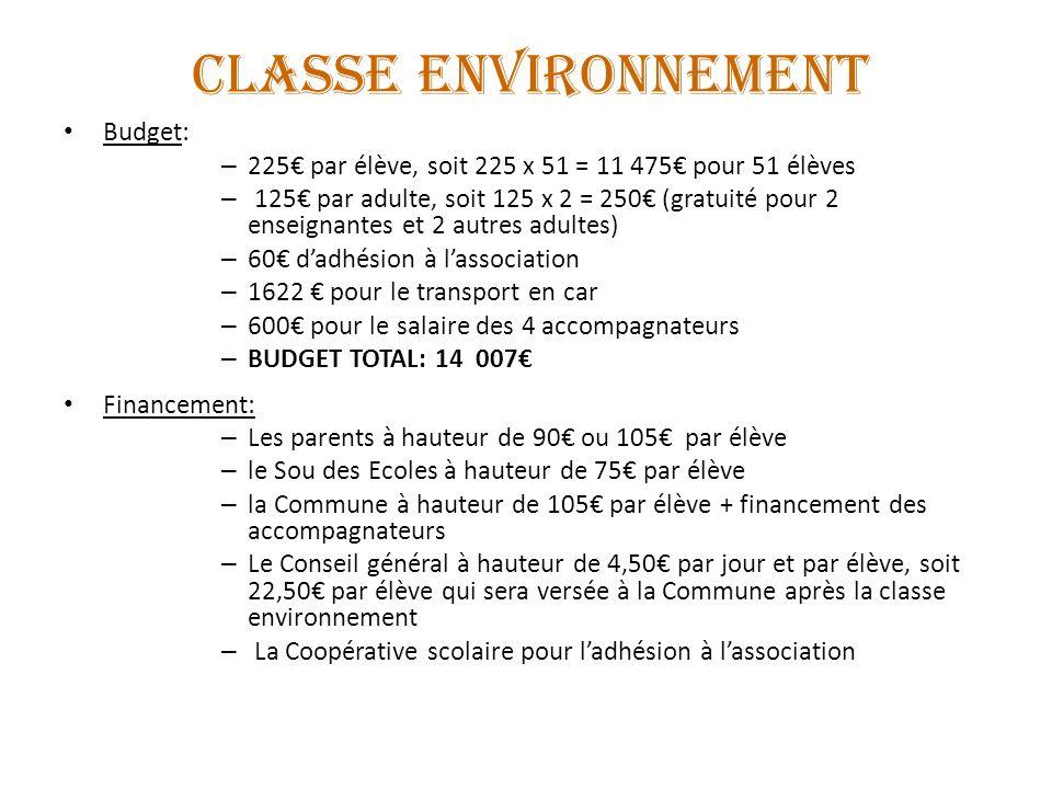 CLASSE ENVIRONNEMENT Budget: