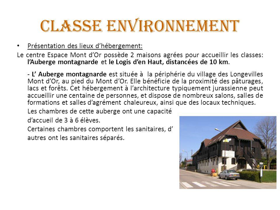 CLASSE ENVIRONNEMENT Présentation des lieux d'hébergement: