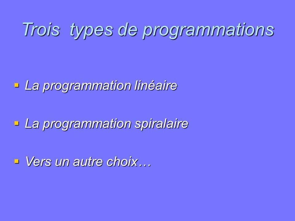 Trois types de programmations