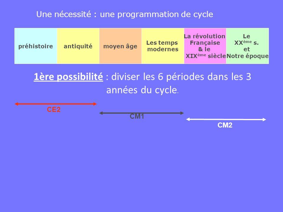 1ère possibilité : diviser les 6 périodes dans les 3 années du cycle.