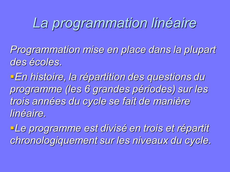 La programmation linéaire