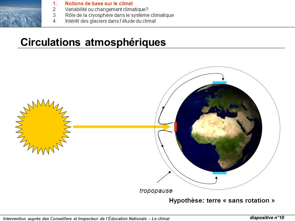Circulations atmosphériques