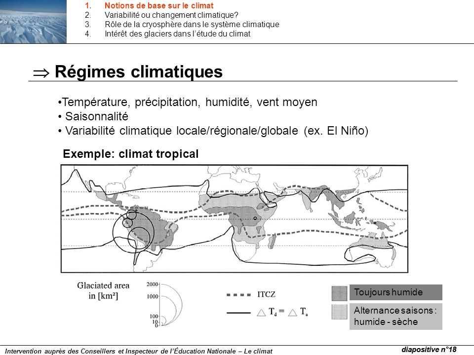 Exemple: climat tropical