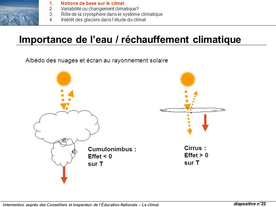 Importance de l'eau / réchauffement climatique