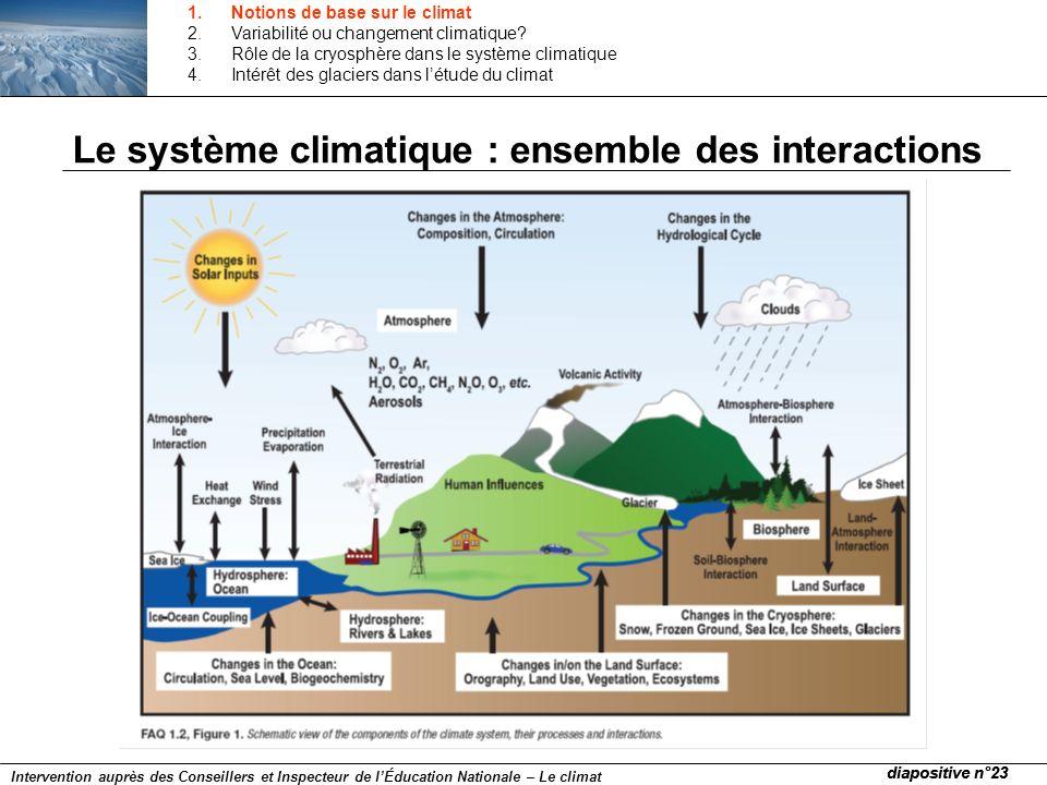Le système climatique : ensemble des interactions