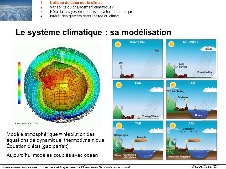 Le système climatique : sa modélisation