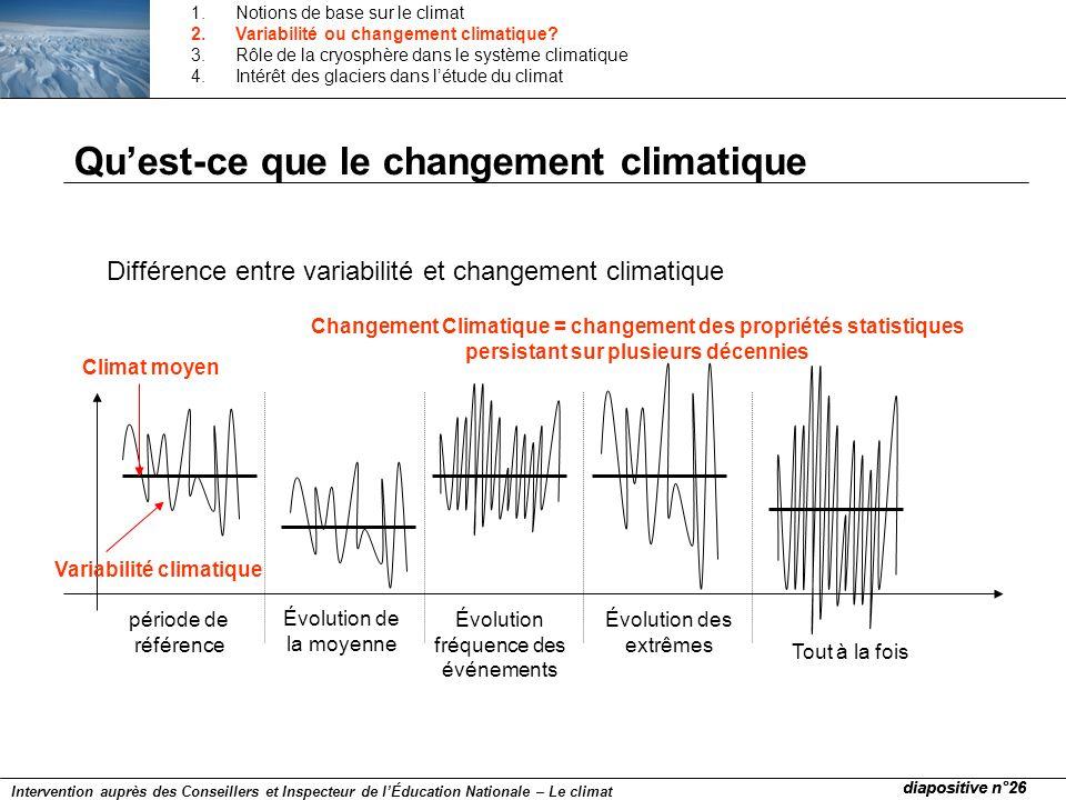 Qu'est-ce que le changement climatique