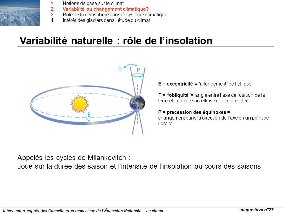 Variabilité naturelle : rôle de l'insolation