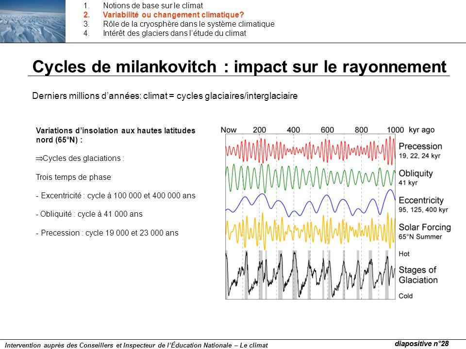 Cycles de milankovitch : impact sur le rayonnement
