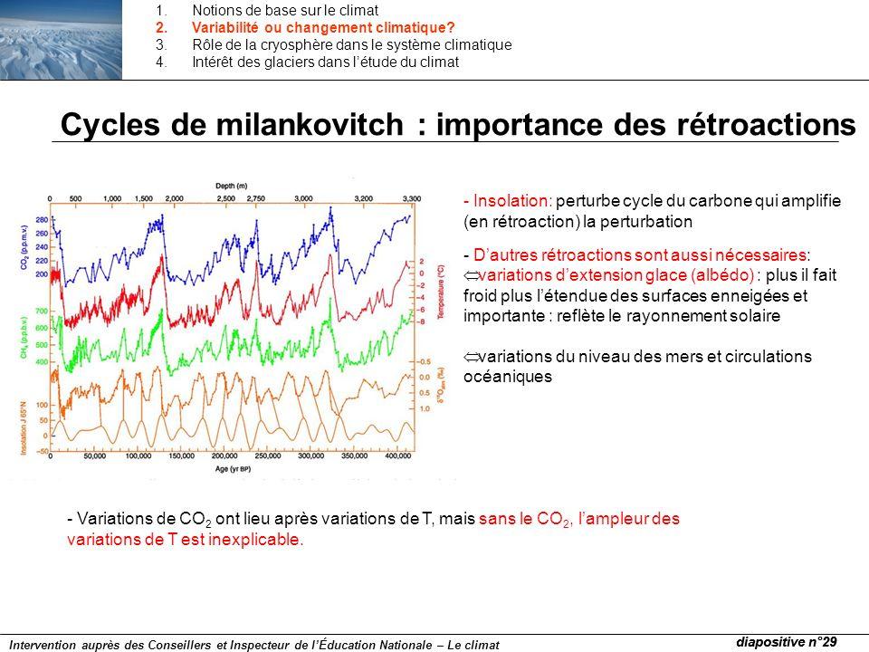 Cycles de milankovitch : importance des rétroactions