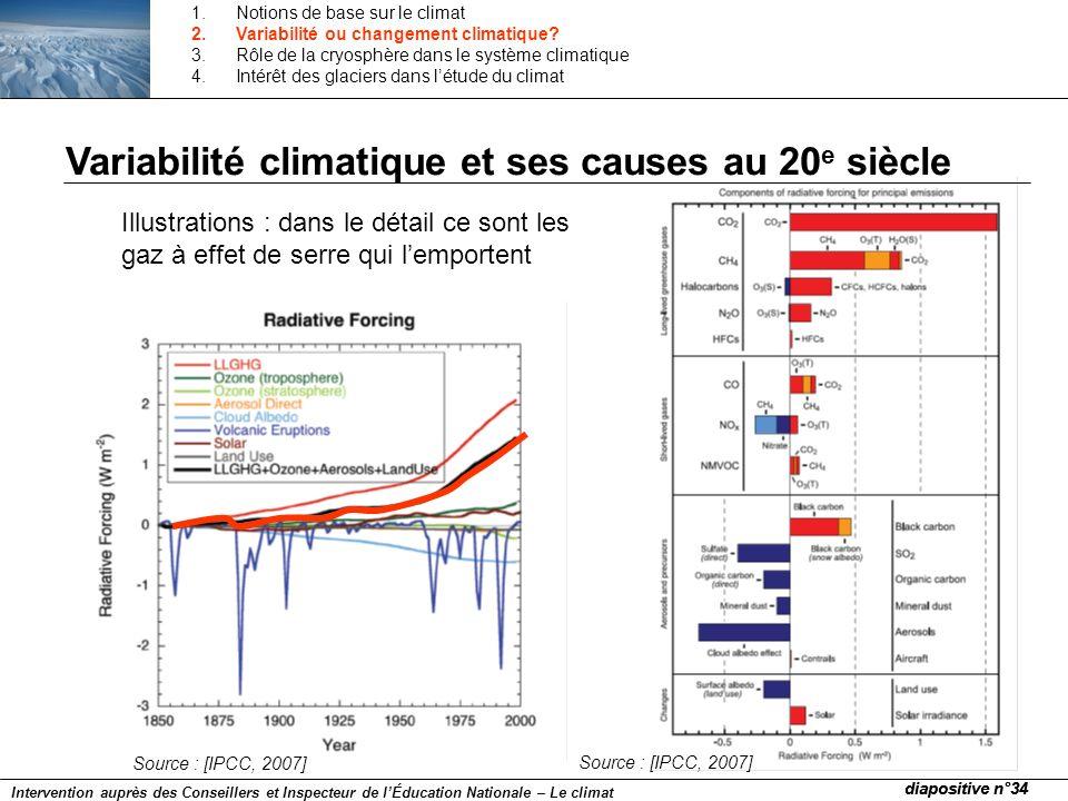 Variabilité climatique et ses causes au 20e siècle